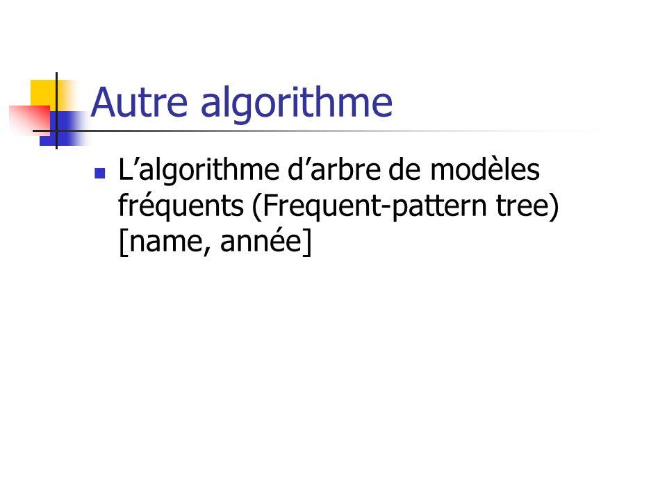 Autre algorithme L'algorithme d'arbre de modèles fréquents (Frequent-pattern tree) [name, année]